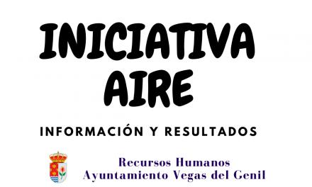 INICIATIVA DE EMPLEO AIRE – Información y Resultados